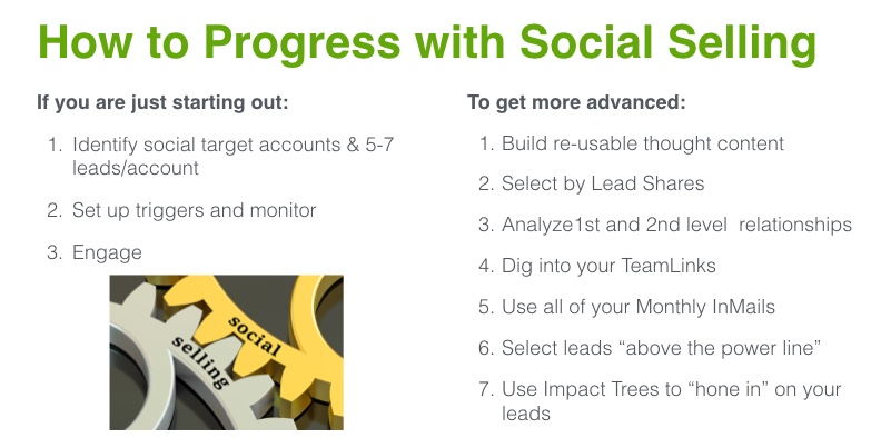 How_to_PRogress_With_Social_Selling