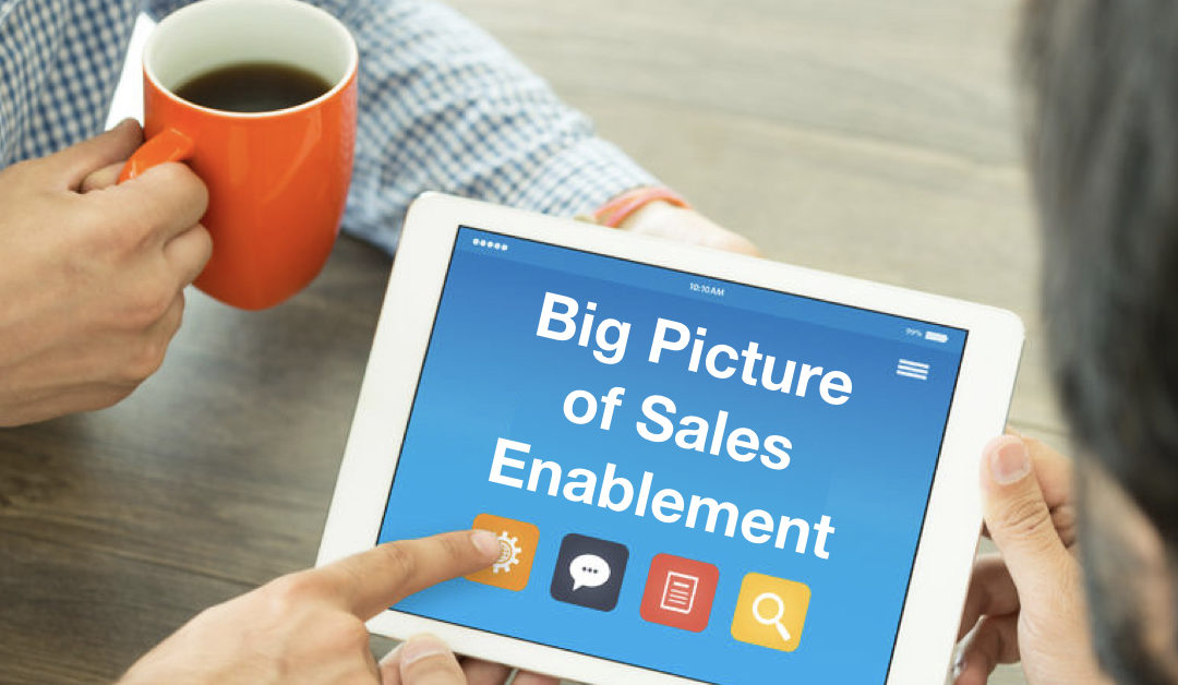 The Big Picture of Sales Enablement