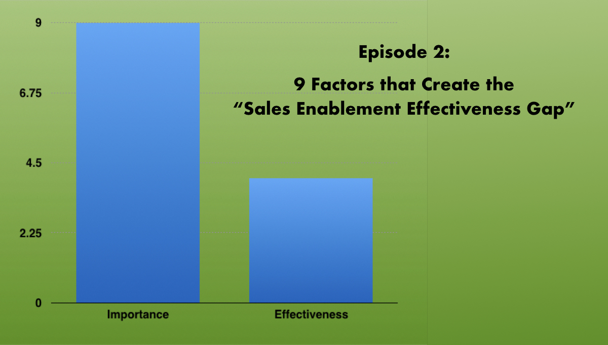 In this podcast I discuss the 9 factors that Create the Sales Enablement Effectiveness Gap to help organization measurably improve their efforts & performance.