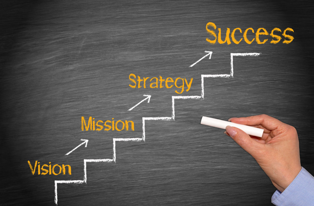 30524814 - vision - mission - strategy - success