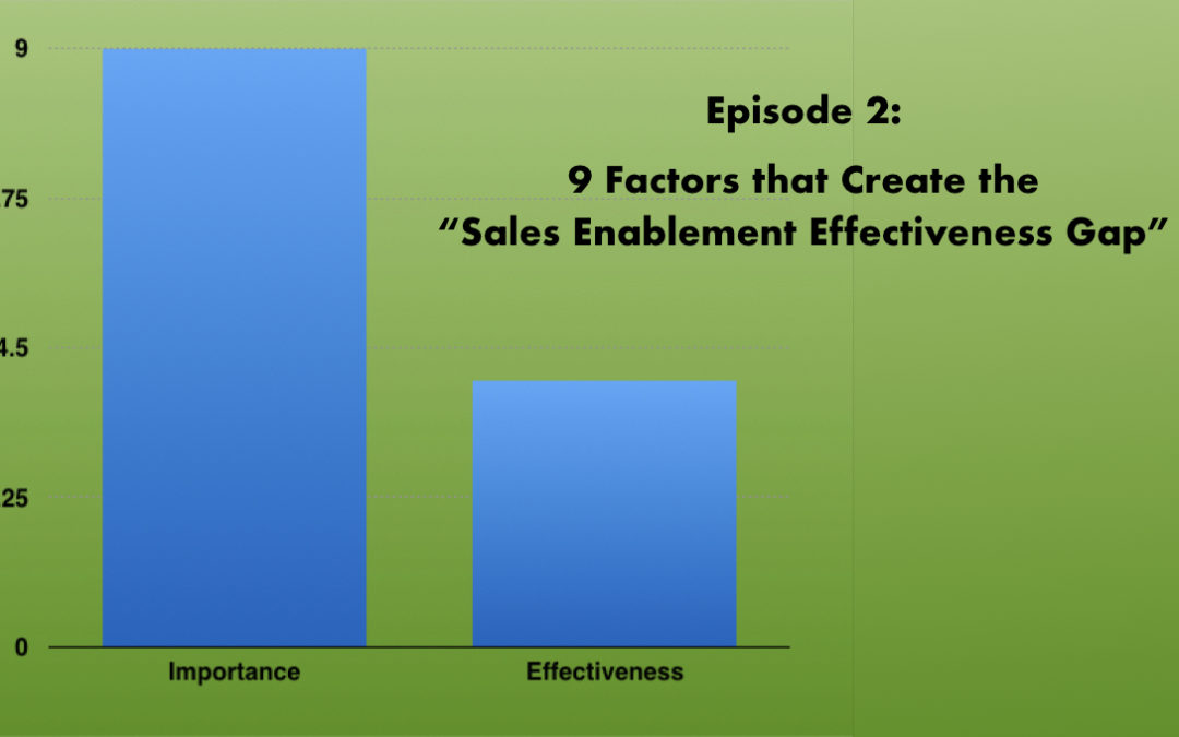 Podcast – 9 Factors that Create the Sales Enablement Effectiveness Gap